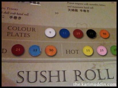 harga sushi